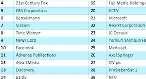 The Top 30 Global Media Owners