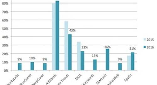 Marketing Agencies' Favorite Digital Tools and Services