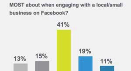 How Consumers Engage With Small Businesses on Facebook