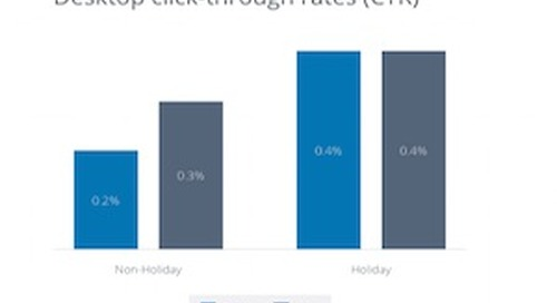 Holiday Advertising on Facebook: Benchmarks and Trends