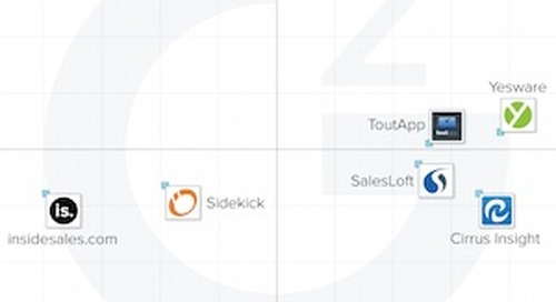 The Top-Rated Email Tracking Tools by Marketers