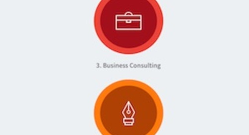 The Most In-Demand Freelance Skills on LinkedIn