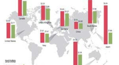 How Mobile Apps Monetize Globally