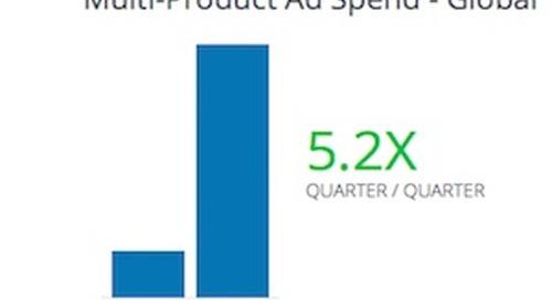 Facebook 1Q15 Advertising Benchmarks
