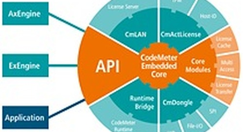embedded world 2018: Wibu-Systems introduces new version of CodeMeter Embedded 2.1