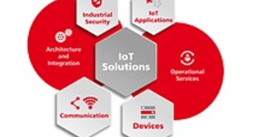 IoT solutions from architecture to secure operation