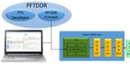 ASSET's fast test and programming tools for Xilinx Zynq-7000 SoC systems accelerate design and production