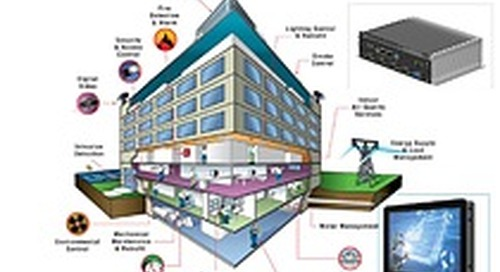 TAICENN Industrial Computer& Monitor for Building Automation, conform to the development tendency of SMART city
