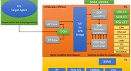Fast test and programming tools from ASSET streamline production for Xilinx Zynq UltraScale+ systems