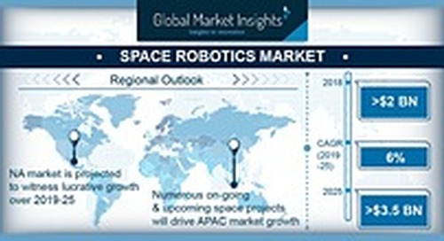 Space Robotics Market worth over $3.5bn by 2025