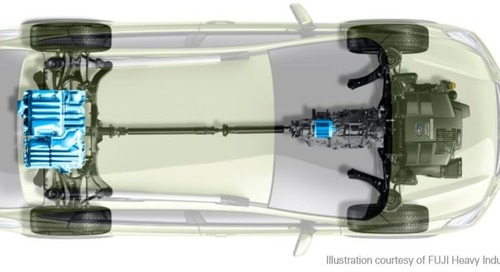 White Paper: Key Considerations for Powertrain HIL Test