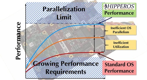 HIPPEROS adds innovative features to its multicore RTOS for high performance embedded systems