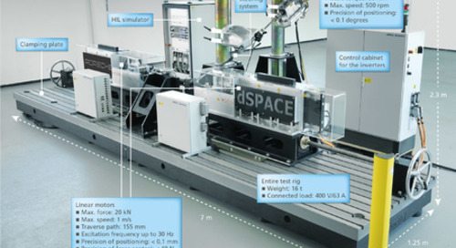 Mechatronic test benches − Growing trend for validating control systems