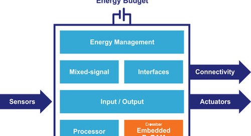 Cutting IoT power consumption with embedded ReRAM