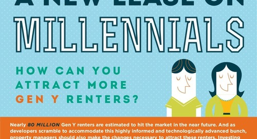 A New Lease On Millennials | What Do Gen Y Renters Want?