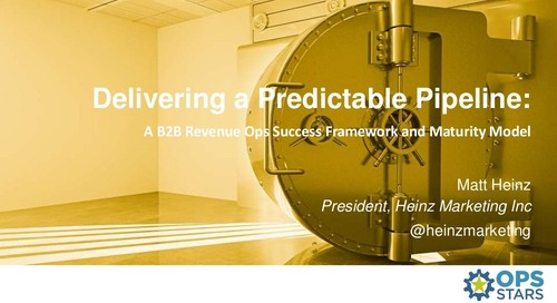 Delivering a Predictable Pipeline – A B2B Revenue Operations Success Framework and Maturity Model