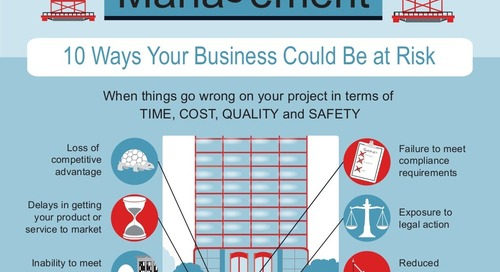 Construction Management: 10 ways your business could be at risk