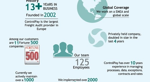 ControlPay Company Facts
