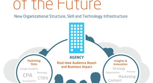 Skyword Digital Agency of the Future Full Report
