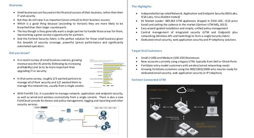 Fortinet Connected UTM Talking Points