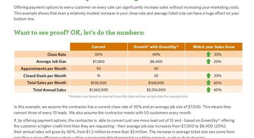 How the GreenSky® Loan Program Boosts HVAC Sales