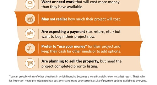 """How Homeowners """"Use"""" Financing"""