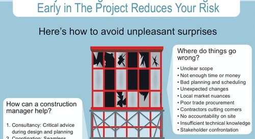 Why involving a construction manager early in the project reduces your risk