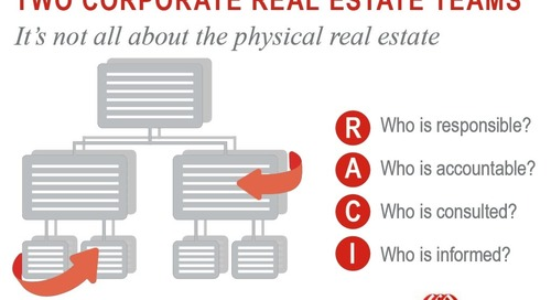 M&A - Why consider Real Estate?
