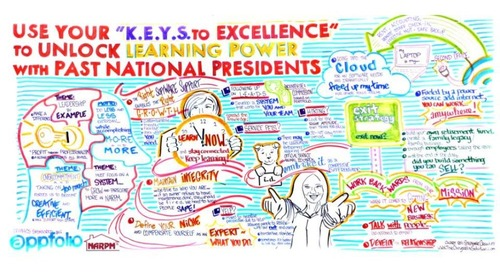 NARPM Convention 2013 Conference | Visual Notes