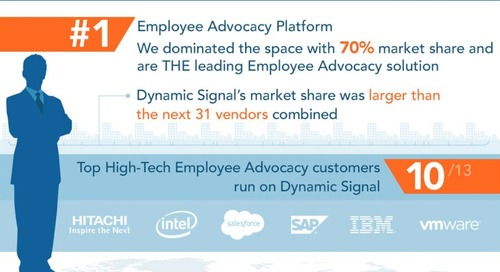 Dynamic Signal 2014 Year in Review