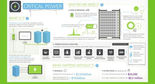 Infographic: GE Critical Power State of the Industry