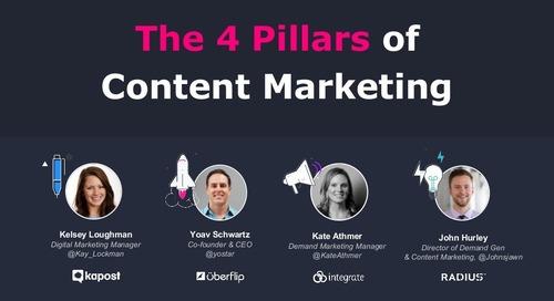 The 4 Pillars of Content Marketing