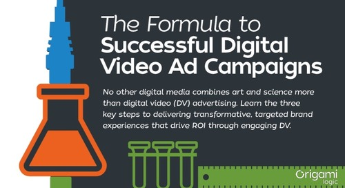 The Formula to Successful Digital Video Ad Campaigns