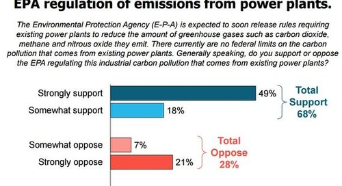 In Michigan and Across America, Businesses Support Clean Energy, Cutting Carbon Pollution