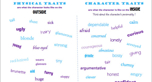 Character Traits (Intermediate) - ELA Lesson Plan + Templates