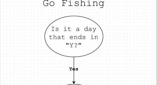 Good Day to Fish?