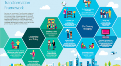 The Education Transformation Corner – Part 2: Engaging Partners and the Community for Effective Transformation