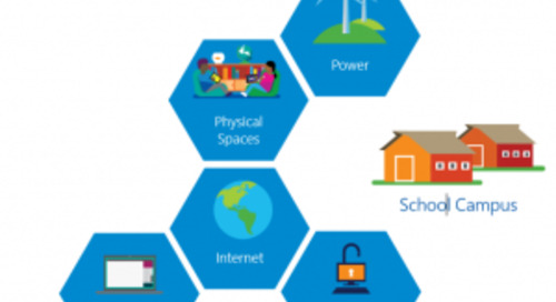 The Microsoft Education Transformation Corner