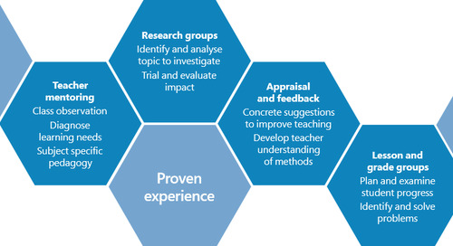Microsoft Education Transformation Corner