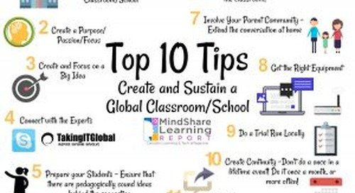 Top Ten Ways to Create and Sustain a Global Classroom/School.
