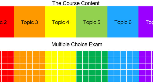 Grades: The Random Factor