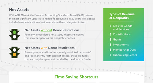 The Nonprofit Accounting Cheat Sheet