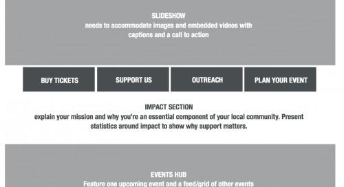 3 Reasons Your Nonprofit Website Needs Responsive Design