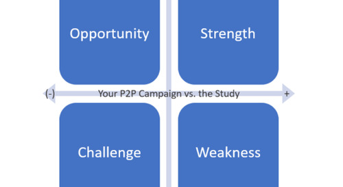 A Winning Strategy to Conquer Your P2P Challenges