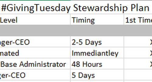 Stewarding #GivingTuesday: Increase Your Retention Rate