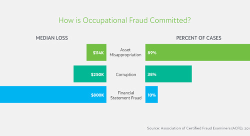 Don't Fear the Fraudster: Three Ways to Prevent Fraud at Your Nonprofit
