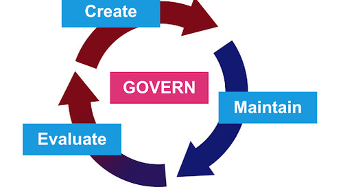 What Is Content Governance and Why Does It Matter?