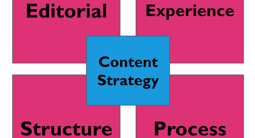 Higher Education Content Strategy 101: The Fundamentals