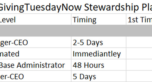 A Guide for Planning Your #GivingTuesdayNow Campaign in 5 Days