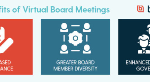 Why Today's Nonprofits Need Effective Board Management Tools